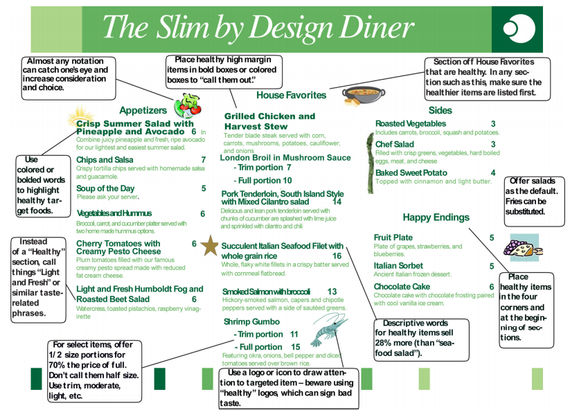 Slim By Design Diner
