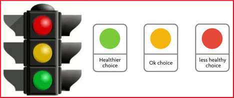 Stoplight Labeling UK