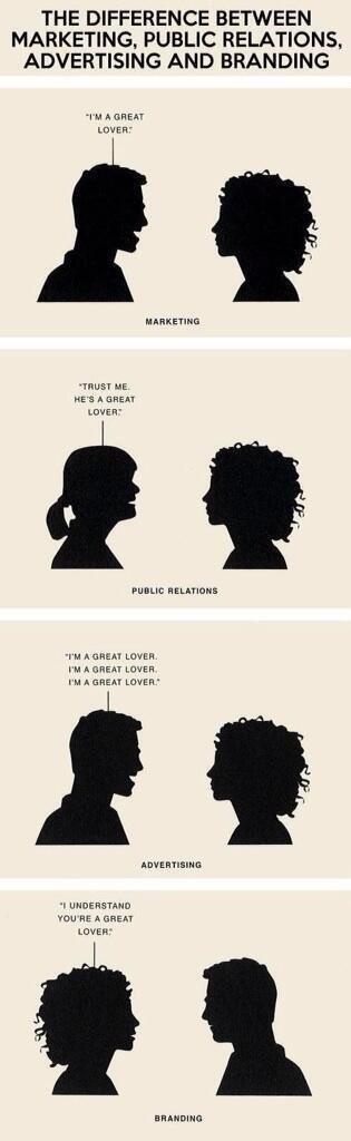 Photo Credit: Brilliant Ads