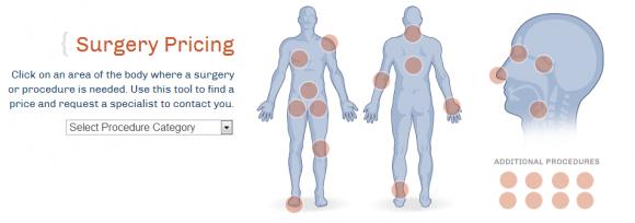 oklahoma-surgery-pricing