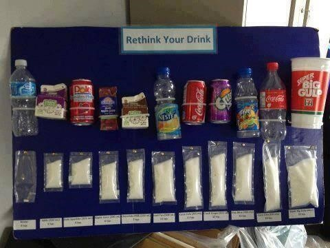 How Much Sugar Is in Your Beverage