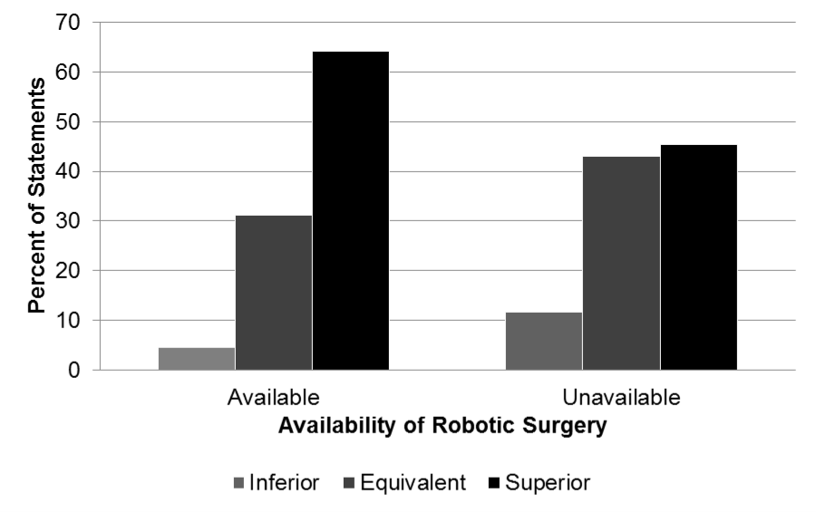 Doctors Can't Be Trusted Robotic Surgery