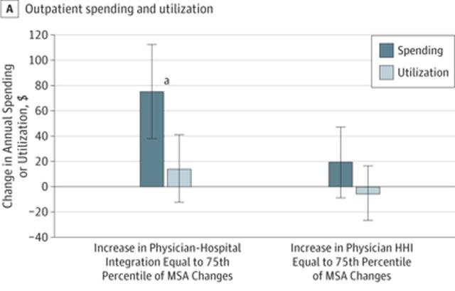 The Healthcare Efficiency Myth 1