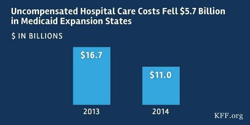 You Know Who Loves Obamacare U.S. Hospitals